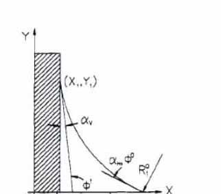 surface tensiometer & interface tension meter
